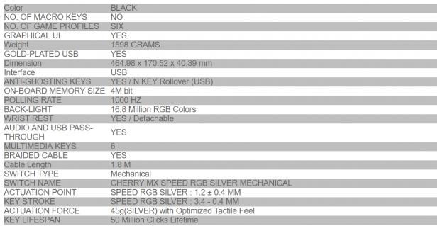 thermaltake-premium-x1-rgb-mechanical-gaming-keyboard-review_01