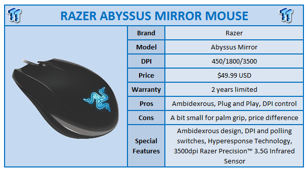 快速回顾:Razer Abyssus Mirror Gaming Mouse 500(Razer Abyssus Mirror Gaming Mouse 500|Tstrong Town.com)