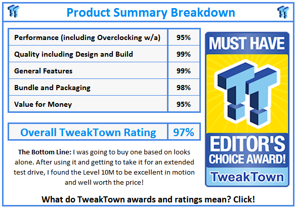 Tstrong Town.com奖项意味着什么?点击查看详情!